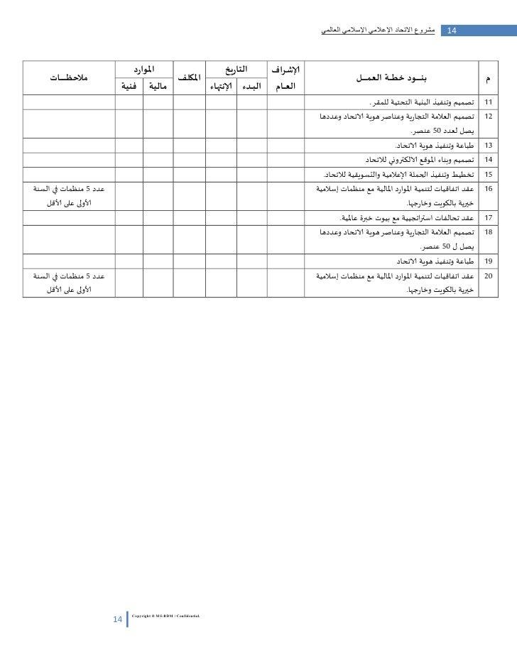 مشروع االتحاد اإلعالمي اإلسالمي العالمي        41                            املواسد             التاسيخ     إلاش...