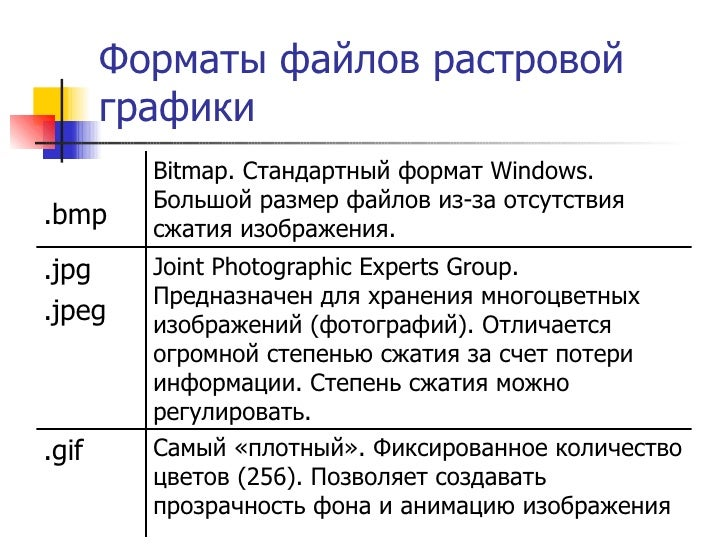 разрешение файлов картинок символом