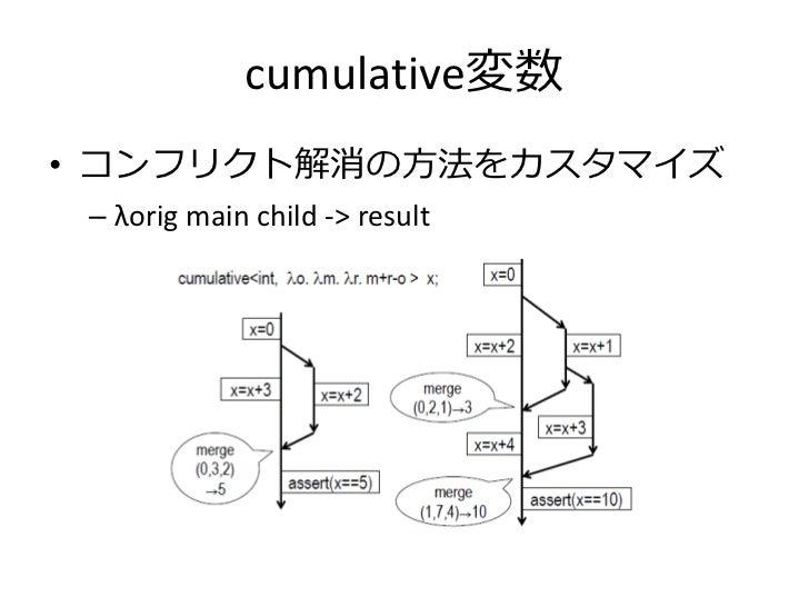 cumulative変数• コンフリクト解消の方法をカスタマイズ – λorig main child -> result