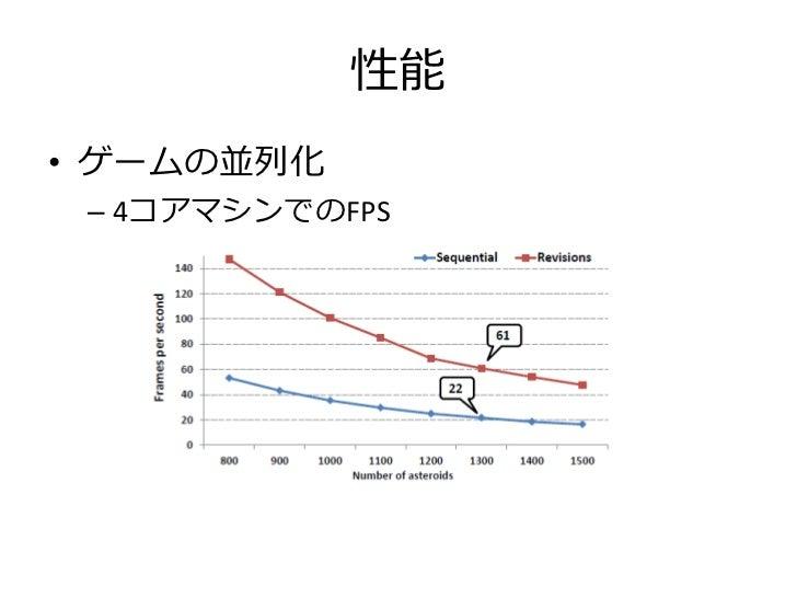 性能• ゲームの並列化 – 4コアマシンでのFPS