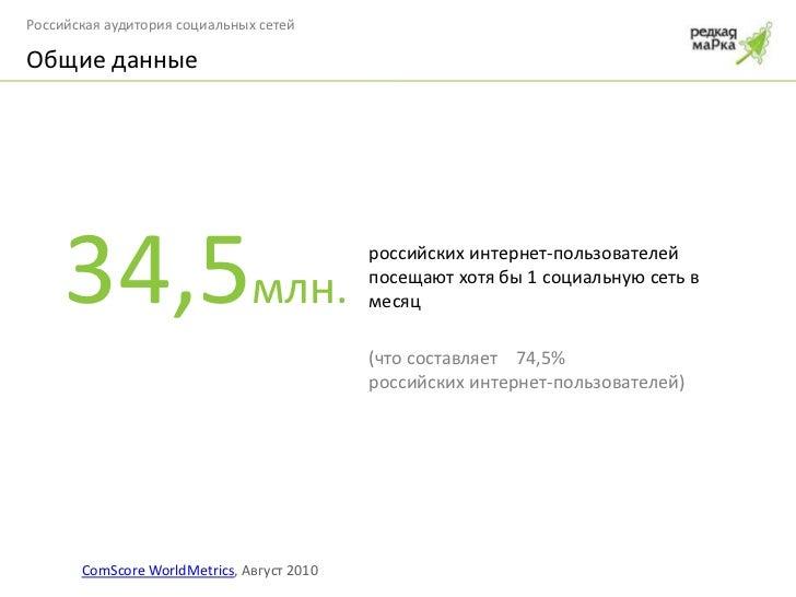 Российская аудитория социальных сетей Slide 2