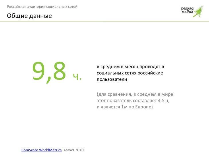 Российская аудитория социальных сетей Slide 3