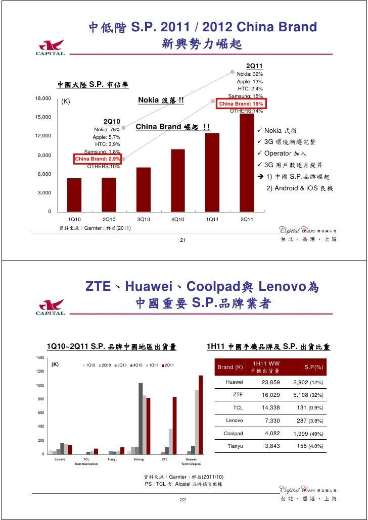 中低階 S.P. 2011 / 2012 China Brand                                      新興勢力崛起                                              ...