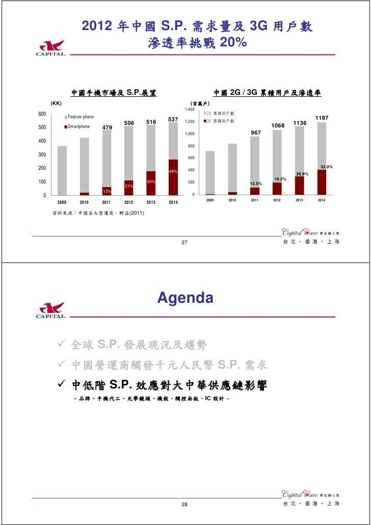 2012 年中國 S.P. 需求量及 3G 用戶數                            滲透率挑戰 20%                中國手機市場及 S.P.展望                              ...