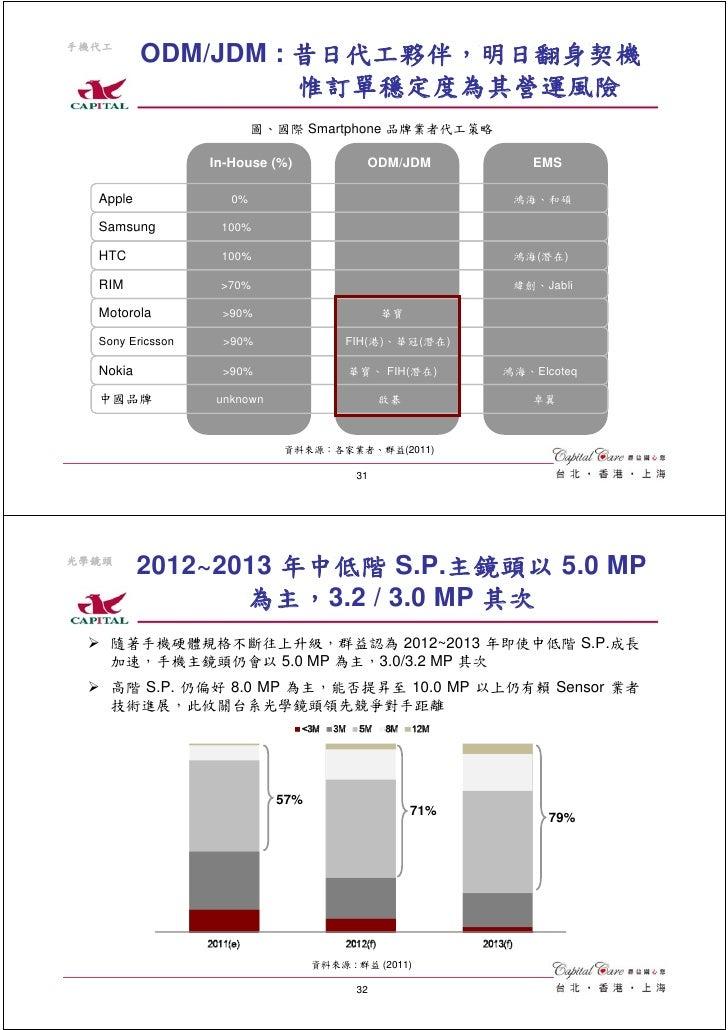 手機代工          ODM/JDM : 昔日代工夥伴,明日翻身契機                    惟訂單穩定度為其營運風險                          圖、國際 Smartphone 品牌業者代工策略   ...