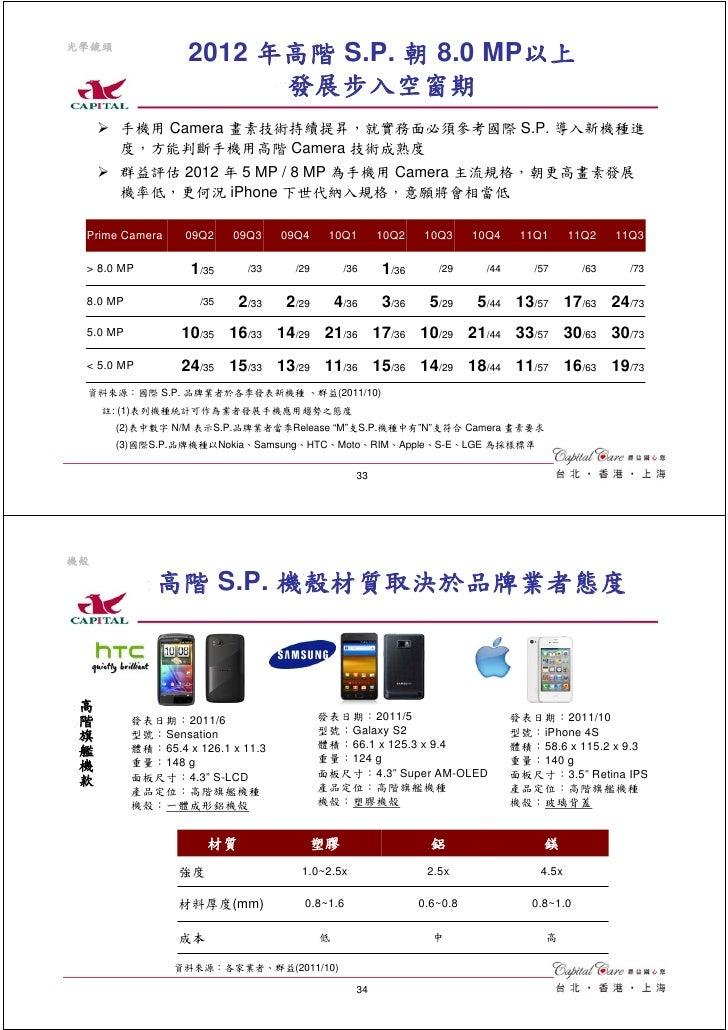 光學鏡頭                       2012 年高階 S.P. 朝 8.0 MP以上                             發展步入空窗期          手機用 Camera 畫素技術持續提昇,就實務面必...
