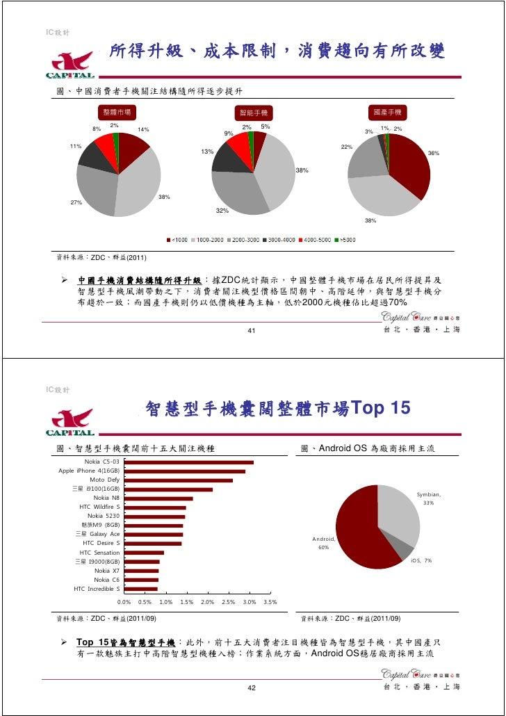 IC設計                     所得升級、成本限制,消費趨向有所改變 圖、中國消費者手機關注結構隨所得逐步提升                     整體市場                                 ...