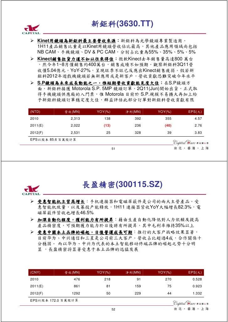 新鉅科(3630.TT)   Kinet用鏡頭為新鉅科最主要營收來源:新鉅科為光學鏡頭專業製造商,   1H11產品銷售比重是以Kinet用鏡頭營收佔比最高,其他產品應用領域尚包括   NB CAM、手機鏡頭、DV & PC CAM,分別占比重...