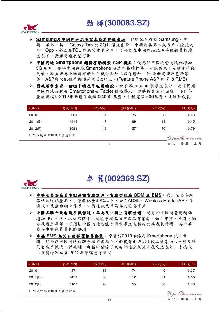 勁 勝(300083.SZ)   Samsung及中國內地品牌需求為其動能來源:勁勝客戶群為 Samsung、中   興、華為,其中 Galaxy Tab 於 3Q11量產出貨、中興為其第二大客戶;除此之   外,Opp、金立及TCL 亦為其重...