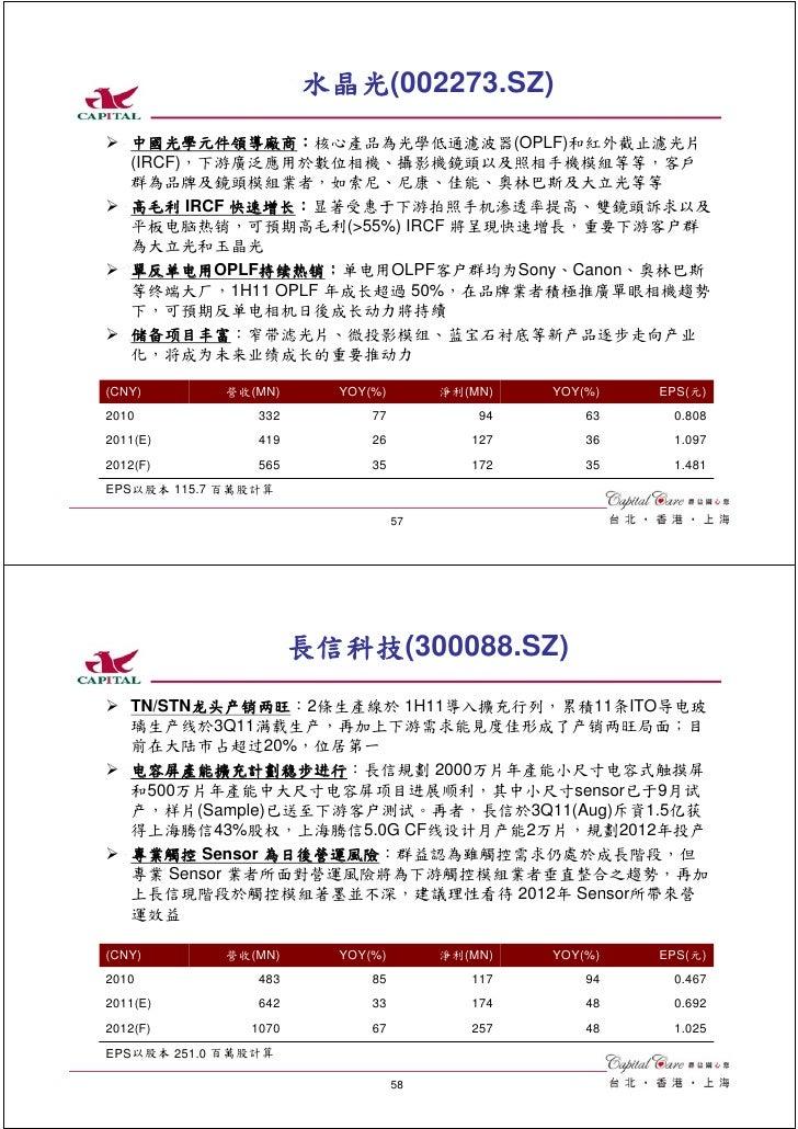 水晶光(002273.SZ)   中國光學元件領導廠商:核心產品為光學低通濾波器(OPLF)和紅外截止濾光片   (IRCF),下游廣泛應用於數位相機、攝影機鏡頭以及照相手機模組等等,客戶   群為品牌及鏡頭模組業者,如索尼、尼康、佳能、奧林巴...