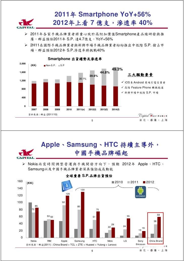 2011年 Smartphone YoY+56%                                 2012年上看 7 億支,滲透率 40%             2011年各家手機品牌業者將重心放於高附加價值Smartphon...