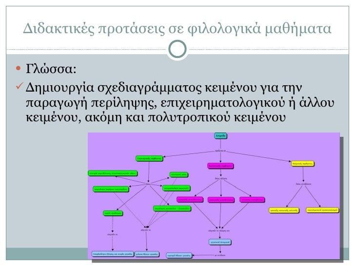 Διδακτικές προτάσεις σε φιλολογικά μαθήματα <ul><li>Γλώσσα: </li></ul><ul><li>Δημιουργία σχεδιαγράμματος κειμένου για την ...