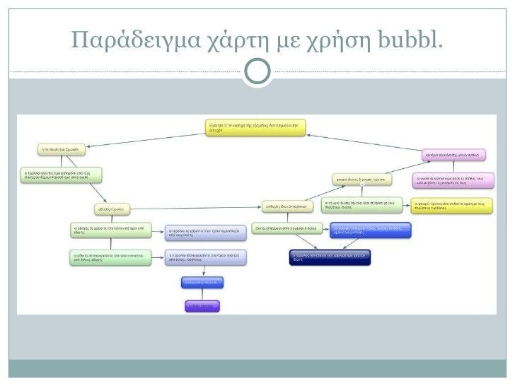 Παράδειγμα χάρτη με χρήση  bubbl.