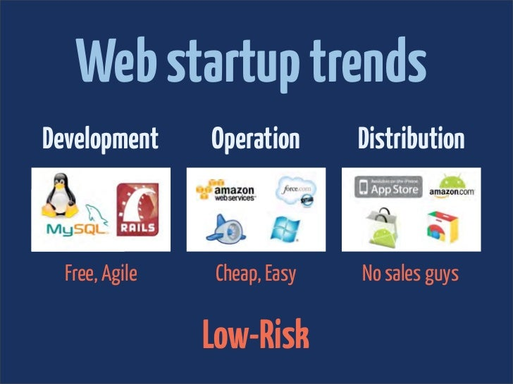 Web startup trendsDevelopment     Operation     Distribution  Free, Agile   Cheap, Easy   No sales guys                Low...