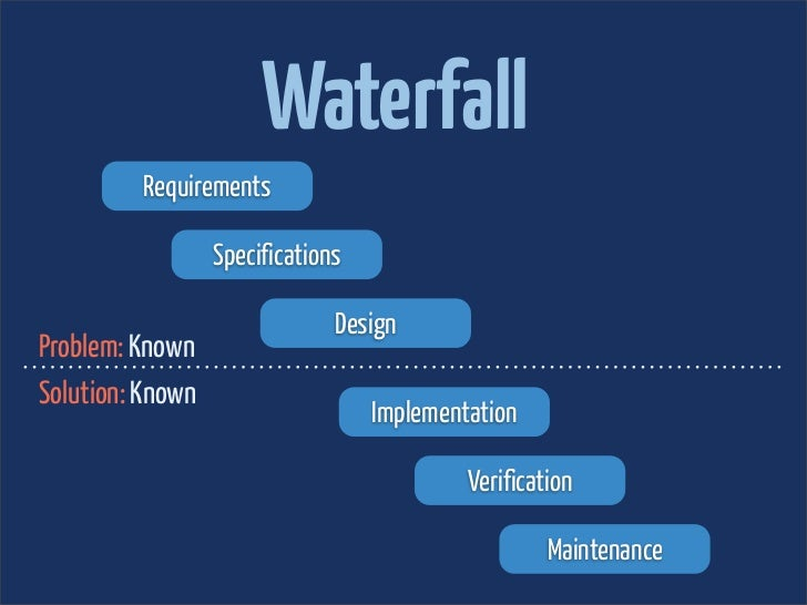 Waterfall         Requirements                  Specifications                               DesignProblem: KnownSolution:...