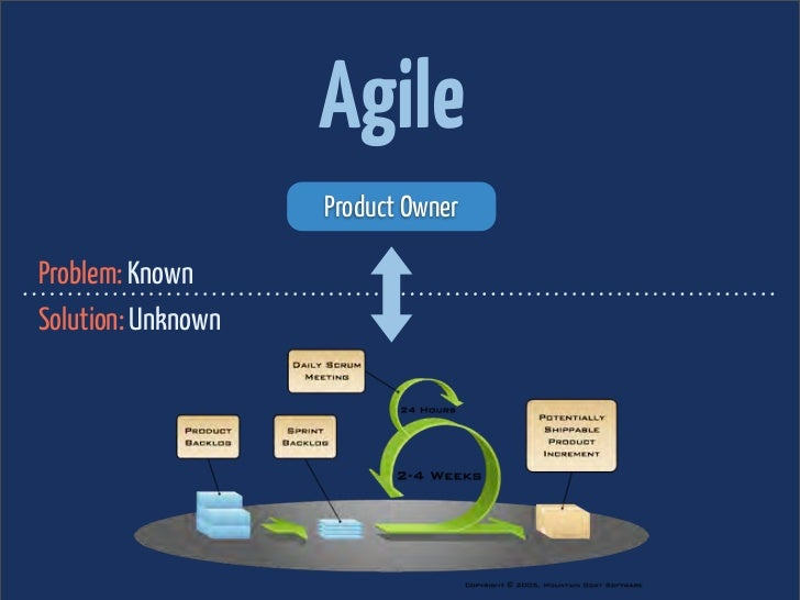 Agile                    Product OwnerProblem: KnownSolution: Unknown