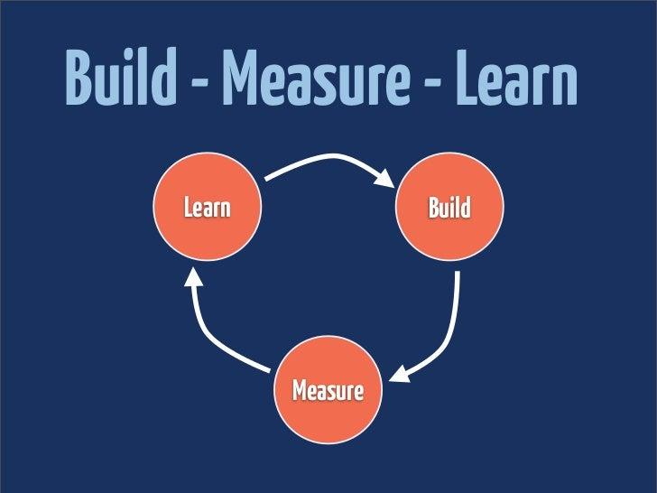 Build - Measure - Learn     Learn             Build             Measure