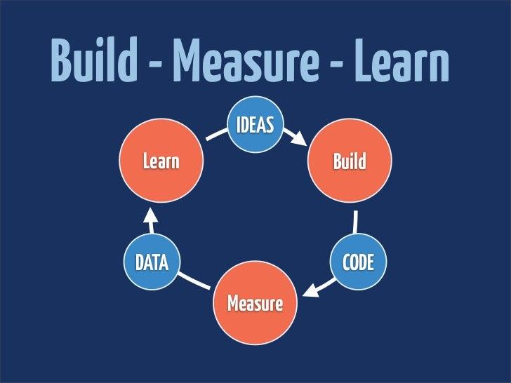 Build - Measure - Learn              IDEAS     Learn             Build    DATA                CODE             Measure