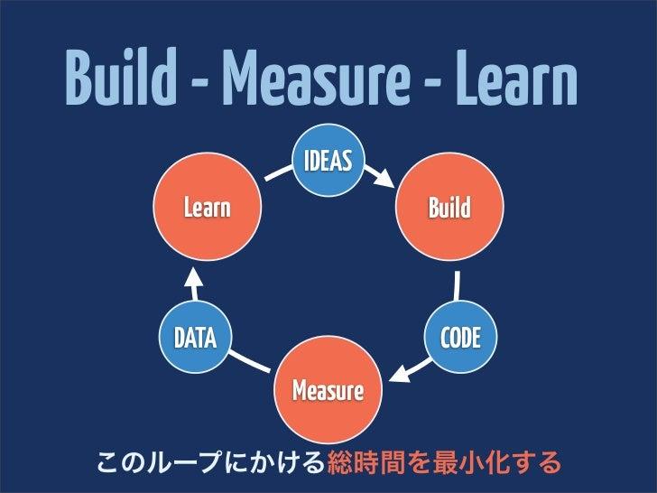 Build - Measure - Learn              IDEAS     Learn             Build    DATA                CODE             Measure このル...