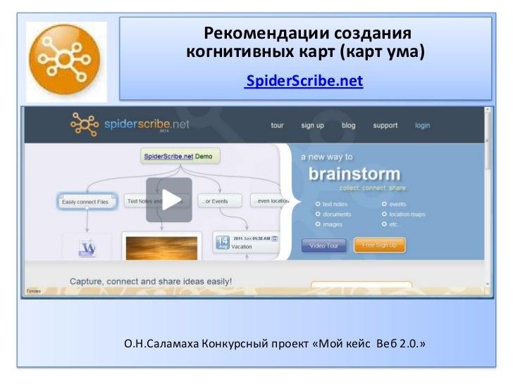 Рекомендации создания          когнитивных карт (карт ума)                    SpiderScribe.netО.Н.Саламаха Конкурсный прое...