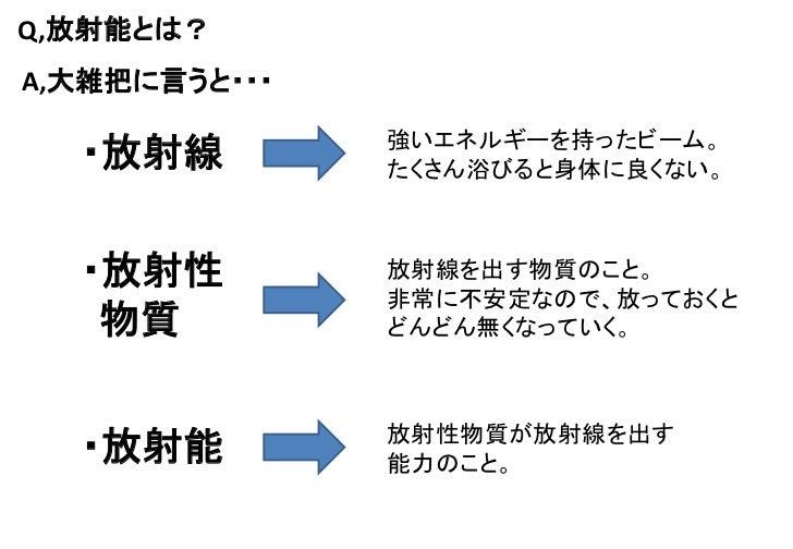 「放射能について学ぼう」(改) Slide 2