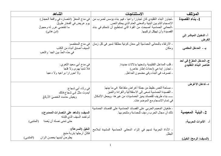 الشاهد                                                        االستنتاجات                                      المؤتل...