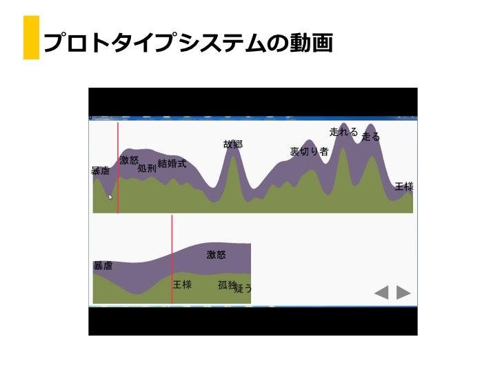 プロトタイプシステムの動画