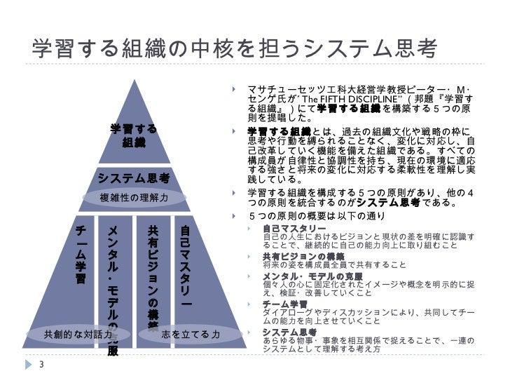 システム思考概要(前編) Slide 3