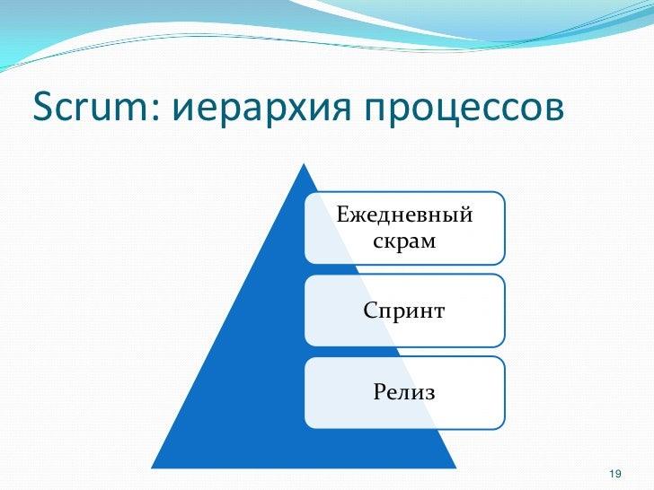 Scrum: иерархия процессов              Ежедневный                 скрам               Спринт                Релиз         ...