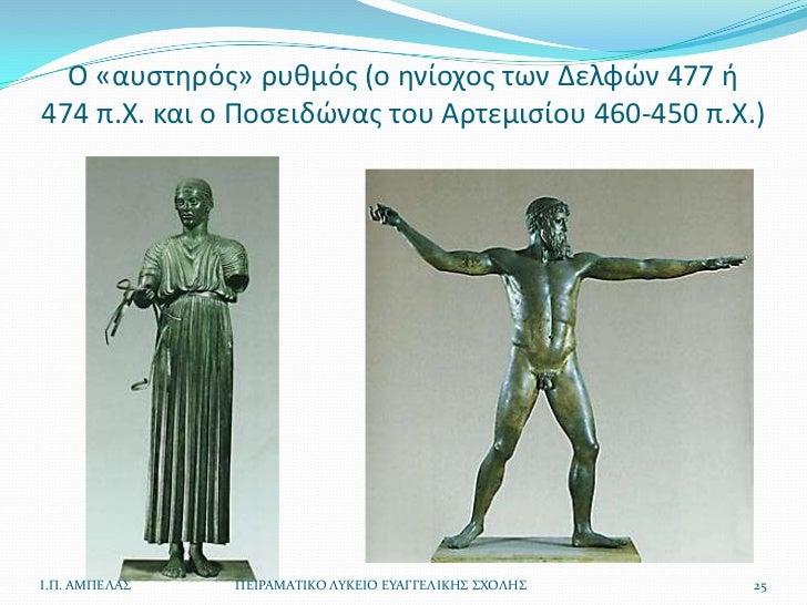 Ο «αυςτθρόσ» ρυκμόσ (ο θνίοχοσ των Δελφϊν 477 ι474 π.Χ. και ο Ποςειδϊνασ του Αρτεμιςίου 460-450 π.Χ.)Ι.Π. ΑΜΠΕΛΑ   ΠΕΙΡΑΜ...