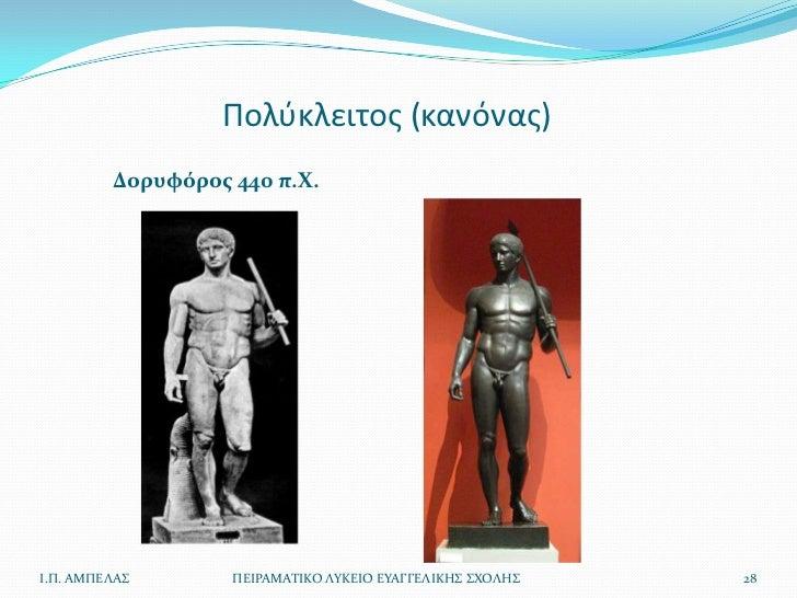 Πολφκλειτοσ (κανόνασ)         Δορυφόροσ 440 π.Χ.Ι.Π. ΑΜΠΕΛΑ       ΠΕΙΡΑΜΑΣΙΚΟ ΛΤΚΕΙΟ ΕΤΑΓΓΕΛΙΚΗ ΧΟΛΗ   28