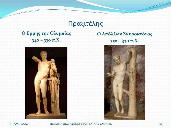 Πραξιτζλθσ        Ο Ερμήσ τησ Ολυμπίασ                   Ο Απόλλων Σαυροκτόνοσ            340 – 330 π.Χ.                  ...