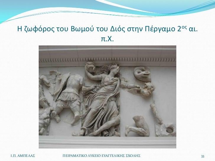 Θ ηωφόροσ του Βωμοφ του Διόσ ςτθν Πζργαμο 2οσ αι.                        π.Χ.Ι.Π. ΑΜΠΕΛΑ   ΠΕΙΡΑΜΑΣΙΚΟ ΛΤΚΕΙΟ ΕΤΑΓΓΕΛΙΚΗ...