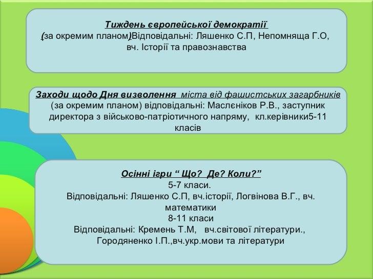 Тиждень європейської демократії  ( за окремим планом ) Відповідальні: Ляшенко С.П, Непомняща Г.О,  вч. Історії та правозна...