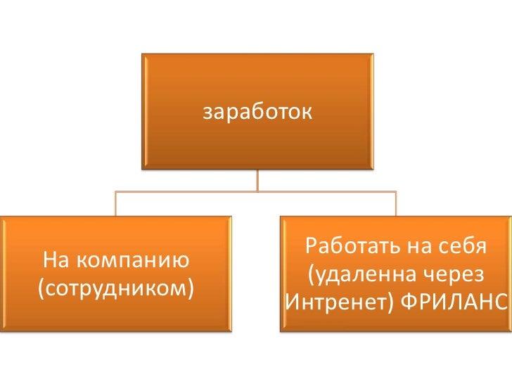 программирование Slide 3