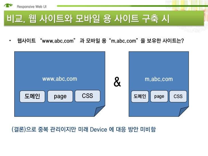 """비교. 웹 사이트와 모바일 용 사이트 구축 시•    웹사이트 """"www.abc.com"""" 과 모바일 용""""m.abc.com""""을 보유한 사이트는?             www.abc.com                    ..."""