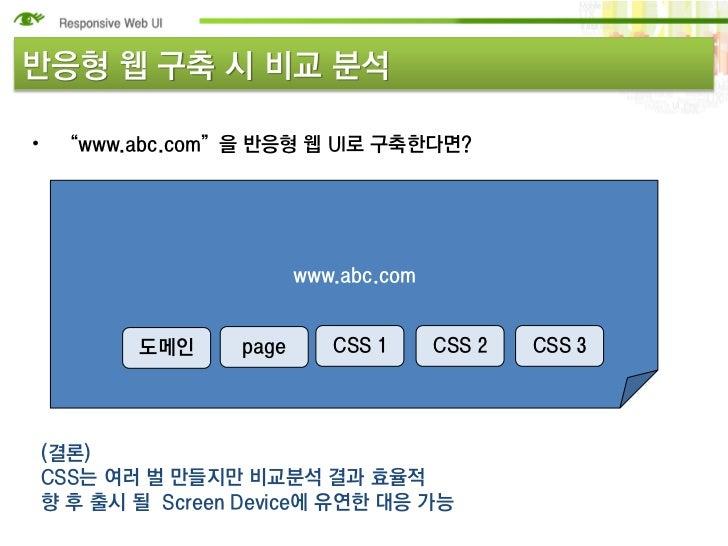 """반응형 웹 구축 시 비교 분석• """"www.abc.com""""을 반응형 웹 UI로 구축한다면?                       www.abc.com        도메인     page      CSS 1      CS..."""