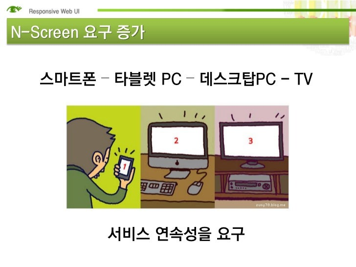 N-Screen 요구 증가   스마트폰 – 타블렛 PC – 데스크탑PC - TV          서비스 연속성을 요구