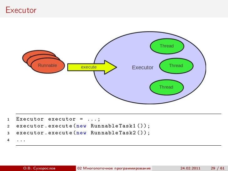 Executor1   Executor executor = ...;2   executor . execute ( new RunnableTask1 ());3   executor . execute ( new RunnableTa...