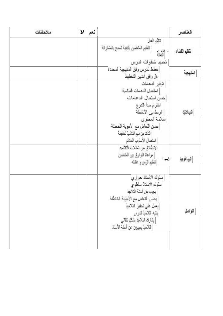 شبكة الملاحظة pdf