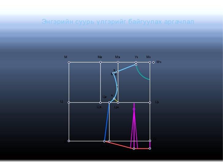 Энгэрийн суурь үлгэрийг байгуулах аргачлал         М     М2            М3       У1   М1                                   ...