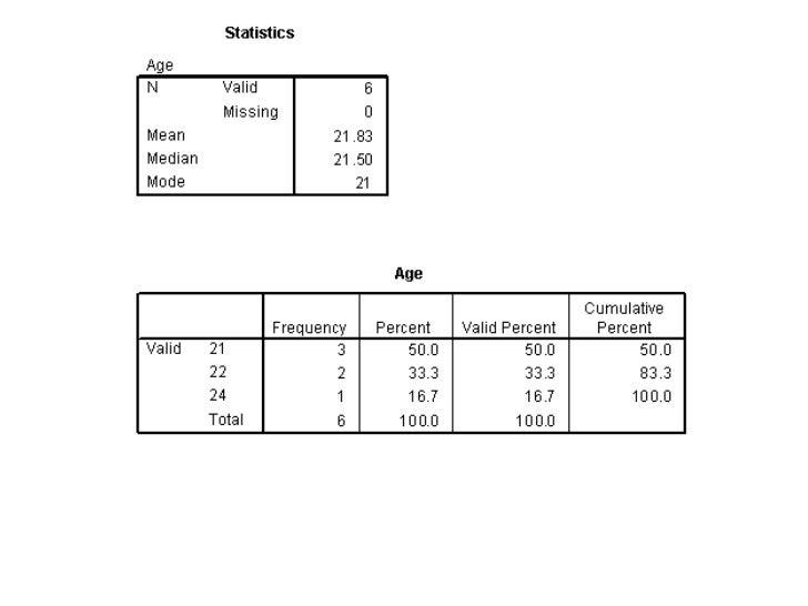 مقاييس التشتت Dispersion Measurements     هي عبارة عن تفسير لمقدار وكمية تباعد وتشتت   •                       ال...