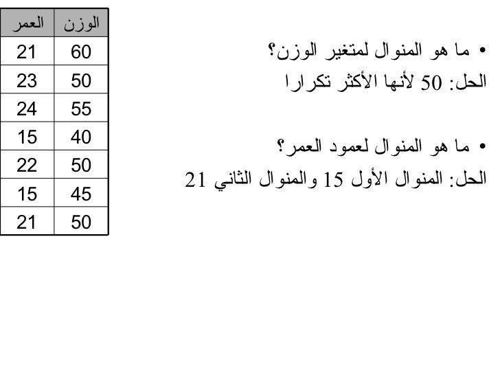 العمر   الوزن 12      06                • ما هو المنوال لمتغير الوزن؟ 32      05                  الحل: 05 ...
