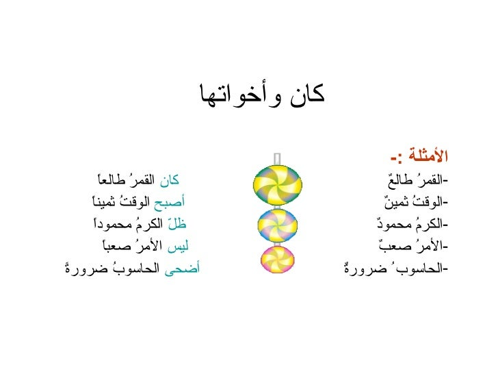 كان وأخواتها                                              المثلة :-       ا       كان القم ُ طالعً             ر...