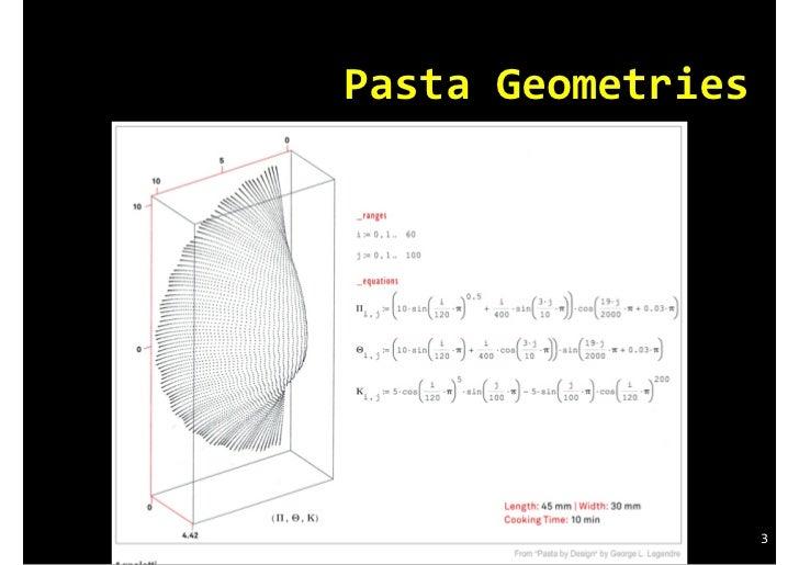 PastaGeometries                   3