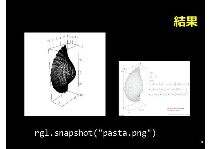"結果rgl.snapshot(""pasta.png"")                                 8"