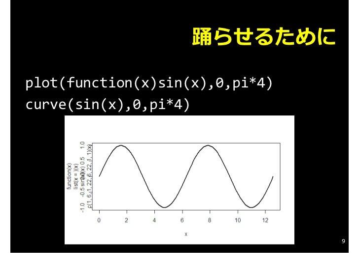 踊らせるためにplot(function(x)sin(x),0,pi*4)curve(sin(x),0,pi*4)                                 9