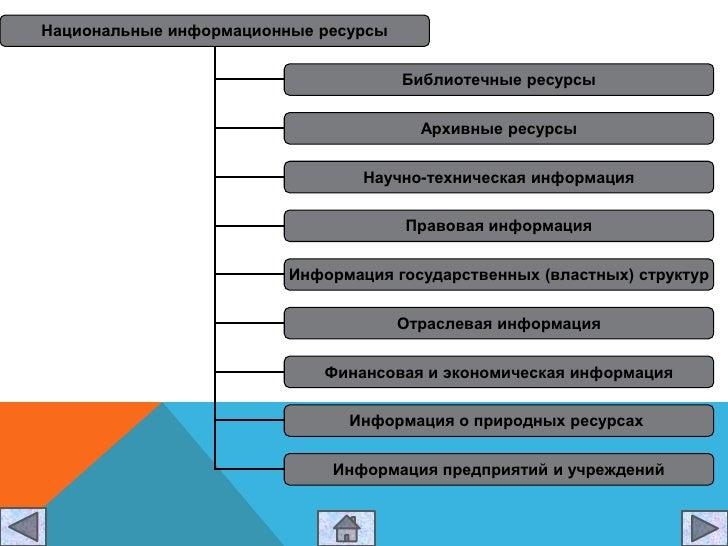 Информационно образовательные ресурсы реферат 3783