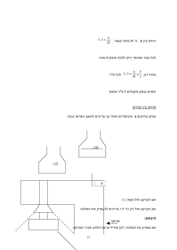 a                         = 1:1        היחס בין  aל-  Hבחול קשה:                                 H        ...