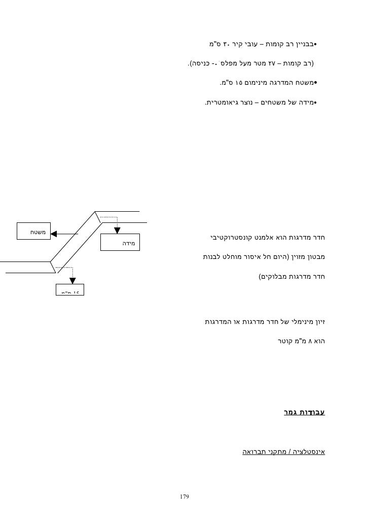 שמאי מקרקעין - הנדסת בניין מחברת קורס